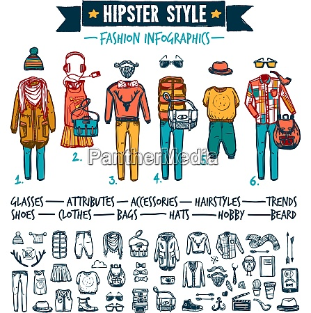 hipster ausserhalb mainsream lifestyle mode kleidung