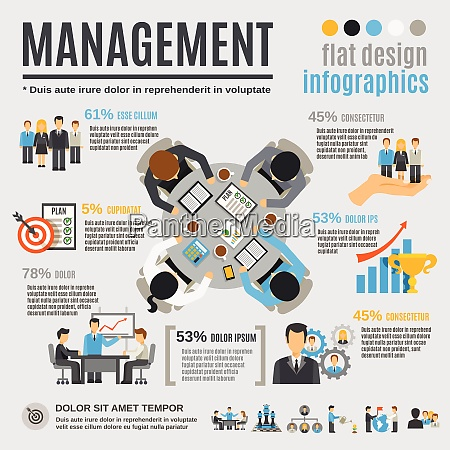 management infographics set with effective business