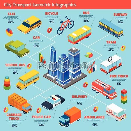 transport isometrische infografiken set mit autos