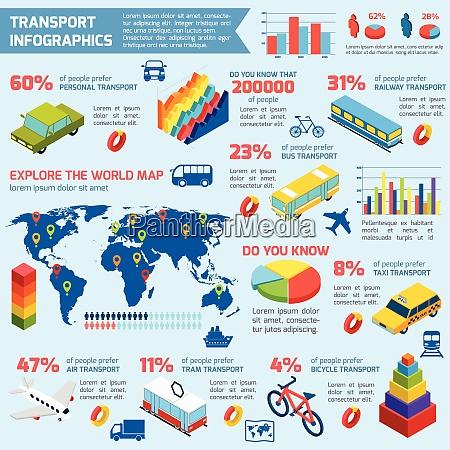 transport isometrische infografiken mit 3d stadtfahrzeugdiagrammen