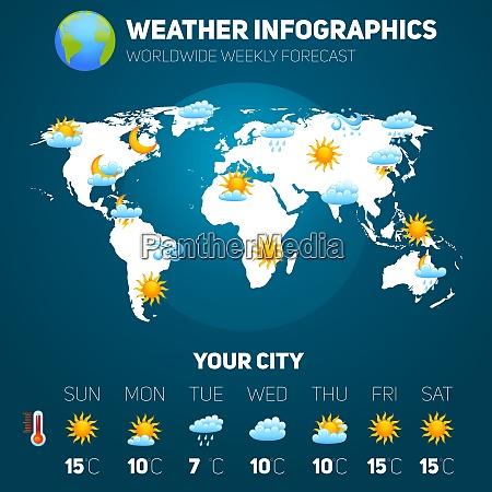wettervorhersage infografik mit meteorologiezeichen und weltkarte