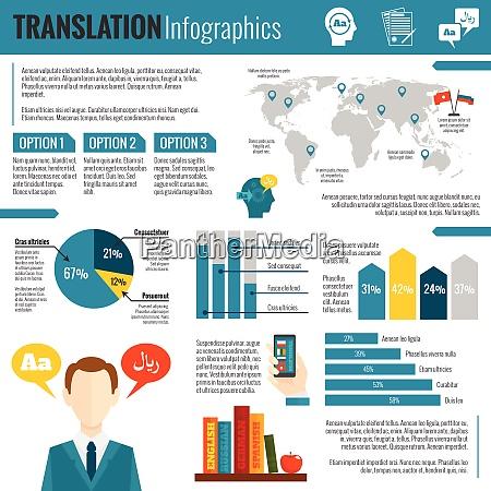 UEbersetzung fremdsprache dolmetschen weltweit elektronische woerterbuecher