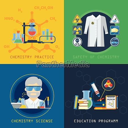 chemie 2x2 design konzept set mit