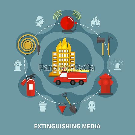 burning building and firefighting extinguishing media