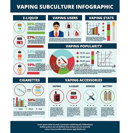 vaping subkultur flache infografik poster mit