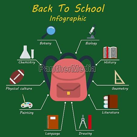 back to school infographics