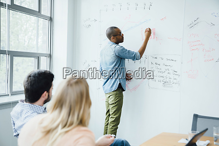 mann schreibt auf whiteboard waehrend board
