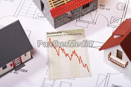 cheap construction loans