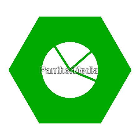 kreisdiagramm und sechseck