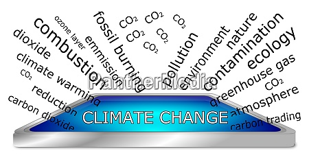 blau klimawandel wordcloud 3d illustration