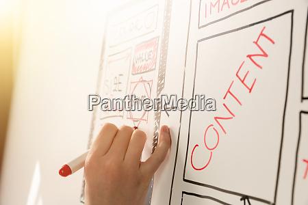 frauen website designer kreative planung anwendung
