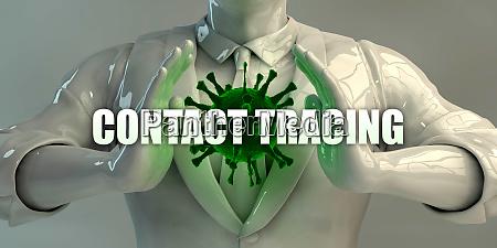 kontaktverfolgung als viruskonzept bei pandemie
