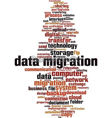 datenmigrationswortwolke