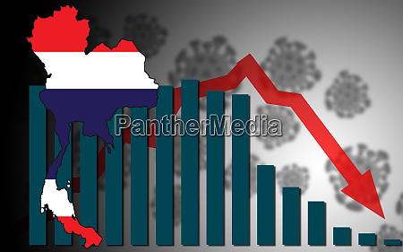 wirtschaftskrise mit covid 19 krisenkonzept mit