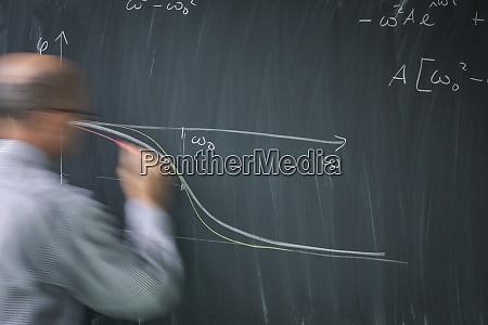 mathelehrer, zeichnung, fuction, graph, auf, einer - 28972756