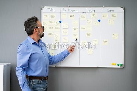 kanban board plan