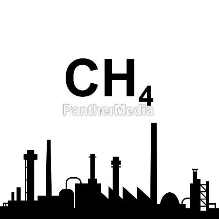 methan und industrie