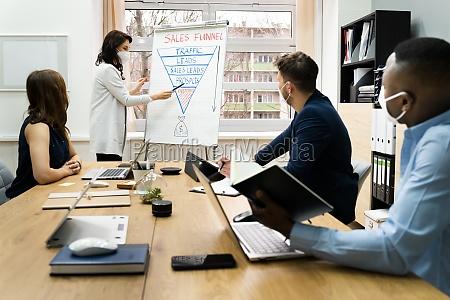 vielfaeltige business team training