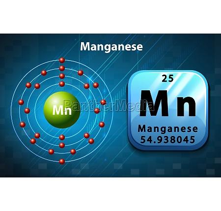 periodisches, symbol, und, diagramm, von, mangan - 30330897