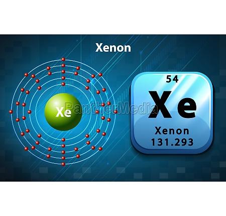 periodic, symbol, and, diagram, of, xenon - 30334986