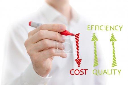 Unternehmen, Erfolg, Vorstand, Effizienz, Schnitt, Geschwindigkeit - B25275685